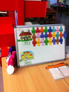 Self Registration … Ks2 Classroom, Classroom Routines, Classroom Board, Classroom Setup, Classroom Displays, Classroom Organisation, Classroom Management, Self Registration, Attendance Chart