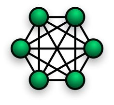 Why Mesh networks look like the wave of the future