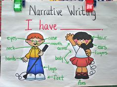 Narrative Writing in Kindergarten Land: Beginning of the year writing project… Narrative Writing Kindergarten, Kindergarten Language Arts, First Grade Writing, Kindergarten Literacy, Teaching Writing, Writing Activities, Teaching Ideas, Learning Resources, Eyes Nose