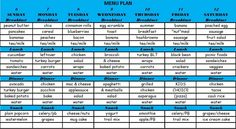 Easy Menu Planning for busy families