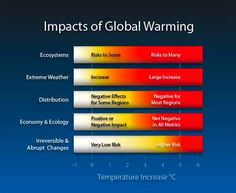 Global Warming - Yahoo Search Results Yahoo Image Search Results