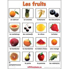 These great double sided chart are perfect for learning basic skills in English and French. One side has the English and the other side the French. The Chart measure How To Speak French, Learn French, Image Fruit, French Alphabet, French Classroom, French Resources, French History, French Lessons, Teaching French