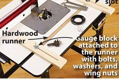 Make your router more accurate and versatile using these simple jigs and techniques.
