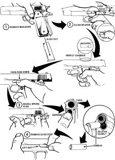 Cleaning the Caliber .45 Pistol - handy :)