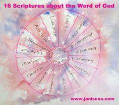 16 Scriptures for Word of God - Word of God Speak - A Link Party -