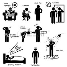 Sign of Aging Man Growing Old Symptoms Stick Figure Pictogram Icon photo