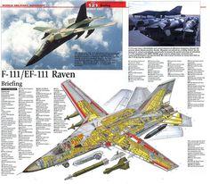 F111 Cutaways - ED Forums