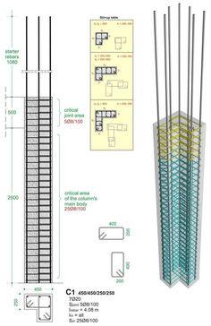 BuildingHow > Products > Books > Volume A > The reinforcement I > Columns > Typical cross-sections Column Structure, Building Structure, Building A House, Civil Engineering Design, Civil Engineering Construction, Concrete Column, Concrete Structure, Beton Design, Concrete Design