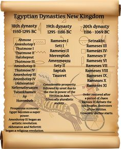 Egyptian Dynasties New Kingdom