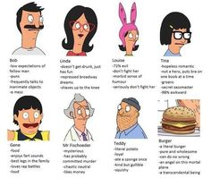 I'm Linda and Tina Bob's Burgers quiz Bobs Burgers Quotes, Bobs Burgers Characters, Bobs Burgers Quiz, Bobs Burgers Recipes, Chibi, Tina Belcher, Bob S, Kawaii, Cartoon Shows