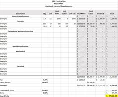 free construction estimating spreadsheet for building and remodeling buildingadvisor construction tools and templates pinterest construction