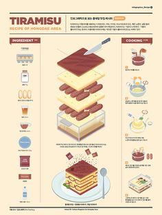 2019_10 Infographics_Recipe : Tiramisu on Behance Food Graphic Design, Food Design, Cute Food Art, Food Drawing, Cafe Food, Food Illustrations, Aesthetic Food, Diy Food, Dessert Recipes