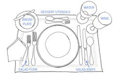 Proper place settings might seem fussy, but there's a reason for the strict blueprint — it follows the logical progression of the meal, and makes dining more comfortable for your guests. Here's how to get it right for the holidays.