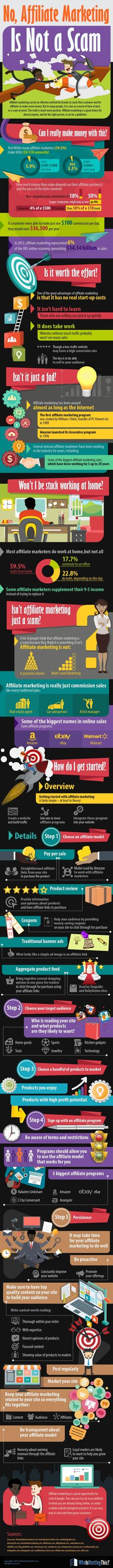 No, Affiliate Marketing Is Not a Scam #Infographic #Business #Marketing http://itz-my.com