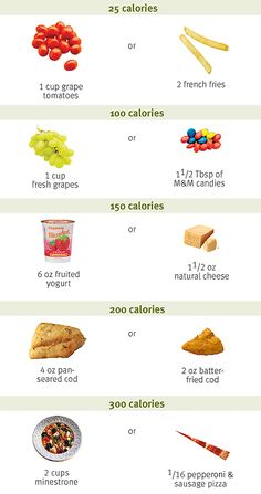 comparisons in calorie counts of healthy food vs. junk food.  * To me it comes down to knowledge of what you're putting into your body, making wise choices and eating smaller portions