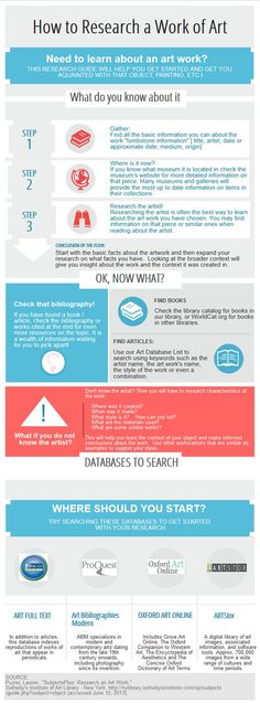 Found Infographic: All you need to know to get started researching an art work. #Research #Art #Arthistory