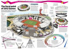 3D Architectural Visualizations for Infographics