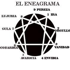 GURDJIEFF: EL ENEAGRAMA