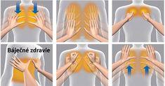 Návod ako sa zbavíte bolestí chrbta, ramien a krku.