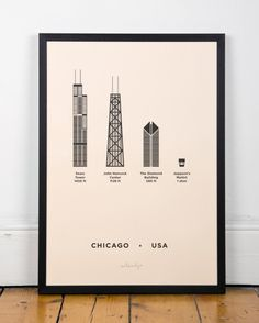 Chicago Poster (to scale, probably)