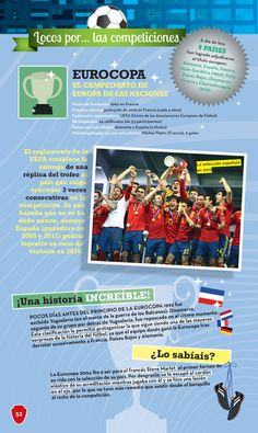 ¿Qué sabes sobre la Eurocopa?
