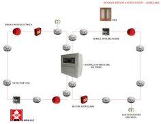 Supraveghere video , control acces , antiefractie , securitate aeroportuara , interfonie si video interfonie , paza , servicii de paza , Sion Security