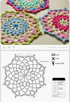 Transcendent Crochet a Solid Granny Square Ideas. Inconceivable Crochet a Solid Granny Square Ideas. Crochet Circle Pattern, Granny Square Crochet Pattern, Crochet Diagram, Crochet Stitches Patterns, Crochet Chart, Crochet Squares, Love Crochet, Crochet Motif, Crochet Designs
