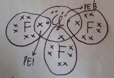Soal dan Pembahasan Bentuk Geometri Molekul : Teori Domain Elektron