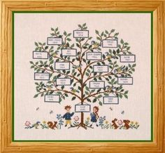Family tree | The French Needle | French Needlework Kits, Cross Stitch, Embroidery, Sophie Digard