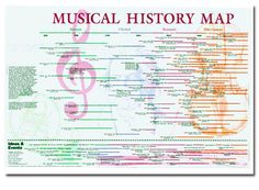 Music History & Appreciation Resoures for the Elementary Music Classroom