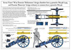 1738 Cañón de batallón prusiano de 3 libras Holtzmann y Beauvrye de 3 libras M1746