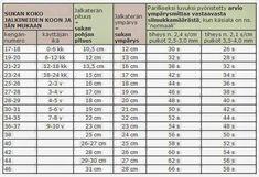 Aikun Ihana: Tarpeellinen taulukko sukkien neulomiseen Diy And Crafts, Periodic Table, Card Making, Learning, Sewing, Knitting, Cards, Periodic Table Chart, Dressmaking