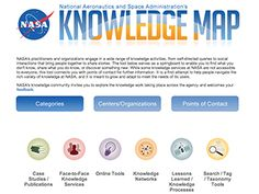 """Image result for """"knowledge management"""" and """"lessons learned"""""""