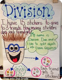 Great anchor charts and so much more! ... would be even better on a smartboard, that way you can do more than one problem!!