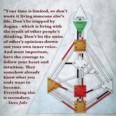 Human Design Chart with quote from Steve Jobs - The most creative designs Creative Design, Design Art, Human Design System, Steve Jobs, Astrology Signs, Design Quotes, Business Design, Design Inspiration, Chart