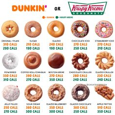 Low Calorie Fast Food, Healthy Fast Food Options, Fast Healthy Meals, Healthy Snacks, Food Calories List, Food Calorie Chart, Donut Calories, Starbucks Calories, Fast Food Nutrition