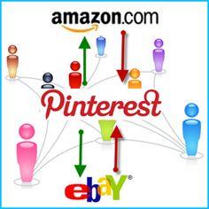 #Amazon y #eBay se suman a #Pinterest (add button share on Pinterst)