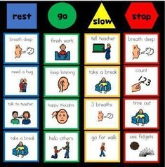 these self regulation tools are great for kids with autism special ed and behaviour management Classroom Behavior Management, Behaviour Management, Behavior Bulletin Boards, Autism Classroom, Special Education Classroom, Coping Skills, Social Skills, Life Skills, Conscious Discipline