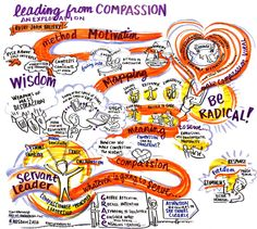 Leading from Compassion