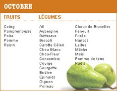 janvier Healthy Nutrition, Healthy Recipes, Batch Cooking, French Food, Food Videos, Yummy Food, Lolo, Fruit Bio, Foodies
