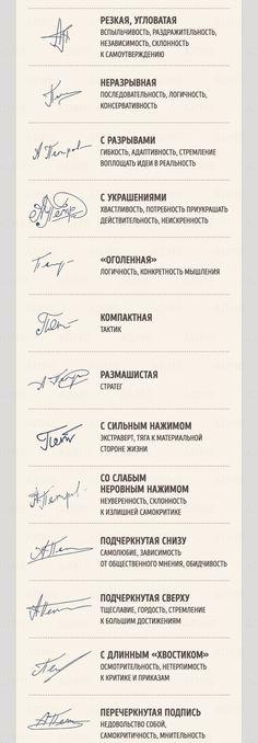 Что говорит очеловеке его подпись