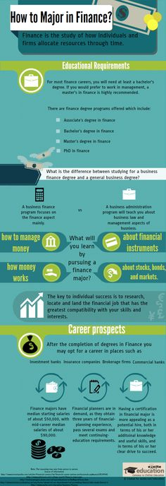 College: should you Major in Finance? (Infographic)