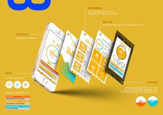 Web Layout, Layout Design, Ad App, Email Marketing Campaign, Ui Web, Poster Ads, Ui Ux Design, Mobile Design, Graphic Design Typography