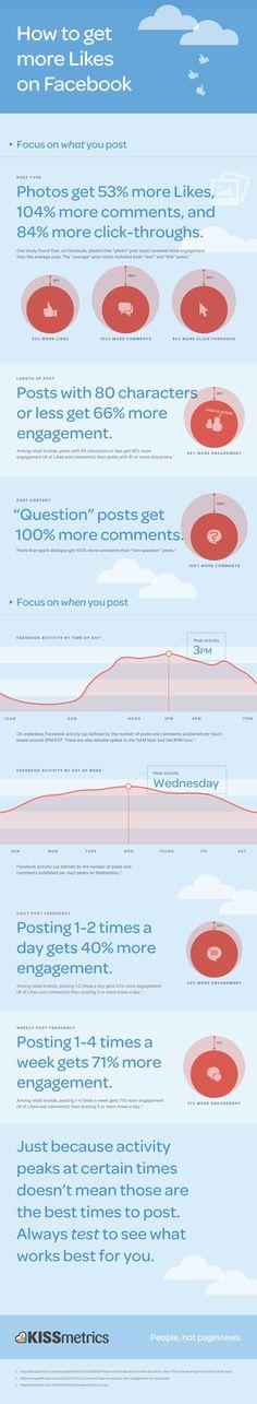 Infográfico - Estratégias para engajar seus clientes no Facebook