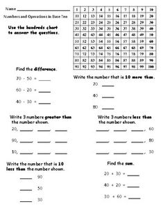 Rote Counting and Number Recognition Activities for ...