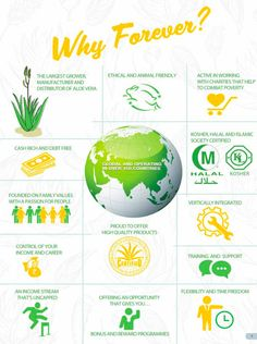 Distributor Forever Living Products Look better, feel better with Aloe vera Forever Living Company, Forever Company, Forever Living Business, Aloe Vera Gel Forever, Forever Living Aloe Vera, Vitamin B12 Benefits, Aloe Berry Nectar, Forever Freedom, Sales And Marketing