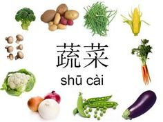 Chinese (Mandarin) Vegetable Vocabulary-Pictures, and Activities Memory Strategies, Character Words, Chinese Words, Vocabulary Games, Learn Chinese, Learn A New Language, Food Words, Activities, Vegetables