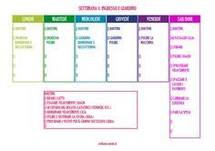 planning pulizie settimanali: settimana 4 di 8 (ingresso e giardino)