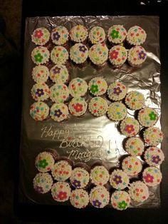 7551cc997deae937d3cce80d82eecf49 612x816 Pixels 5th Birthday Girls Party Ideas