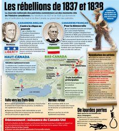 Les rébellions de 1837 et 1838 | Le Journal de Montréal